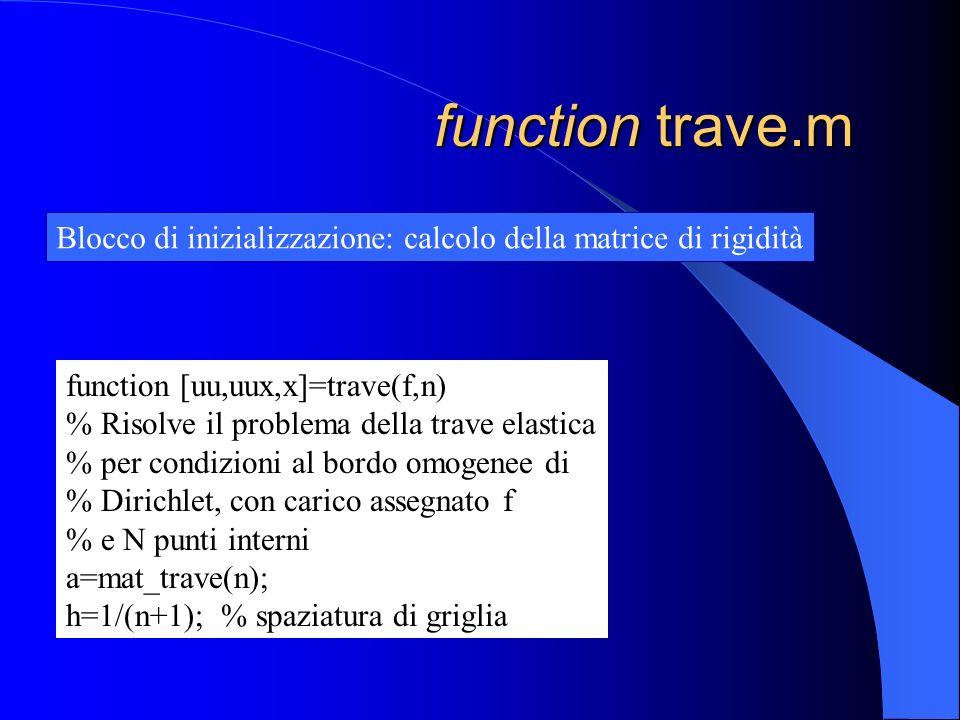 function trave.m Blocco di inizializzazione: calcolo della matrice di rigidità. function [uu,uux,x]=trave(f,n)